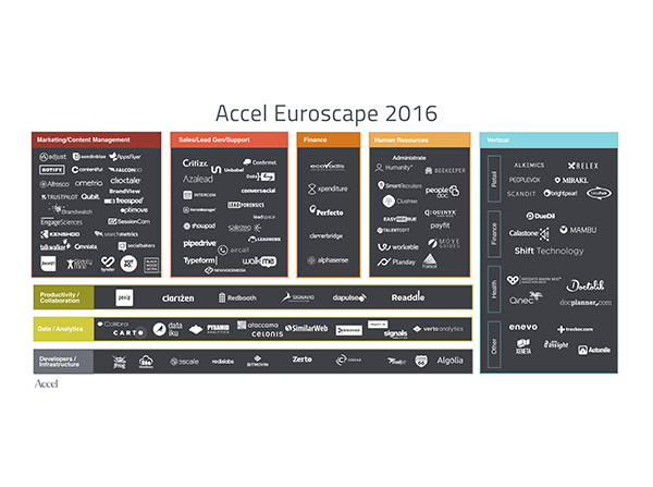 NewVoiceMedia recognized among top 100 most promising SaaS companies in Europe