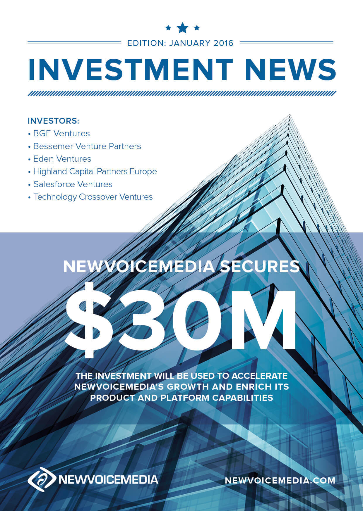 NewVoiceMedia secures $30m investment to accelerate rapid international expansion and innovation