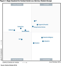 Gartner Magic Quadrant - Contact Centre as a Service 2016 (CCaaS)